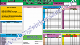 Papan Data Administrasi Kelas